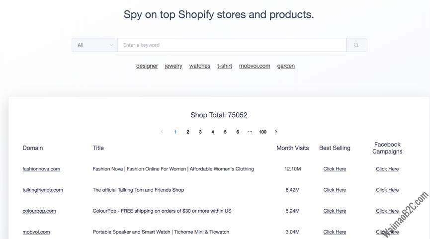 global shop list